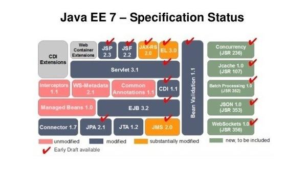 java island case study